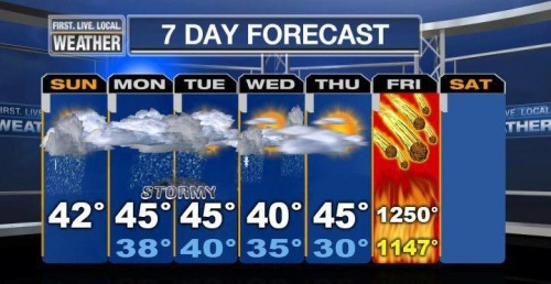 2012 Weather Forecast